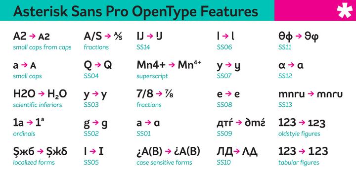 Asterisk Sans Pro
