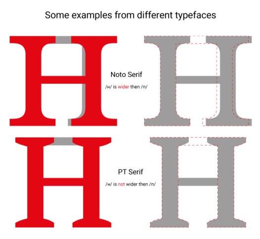 Cyrillic lowercase 'n' (uni043D)