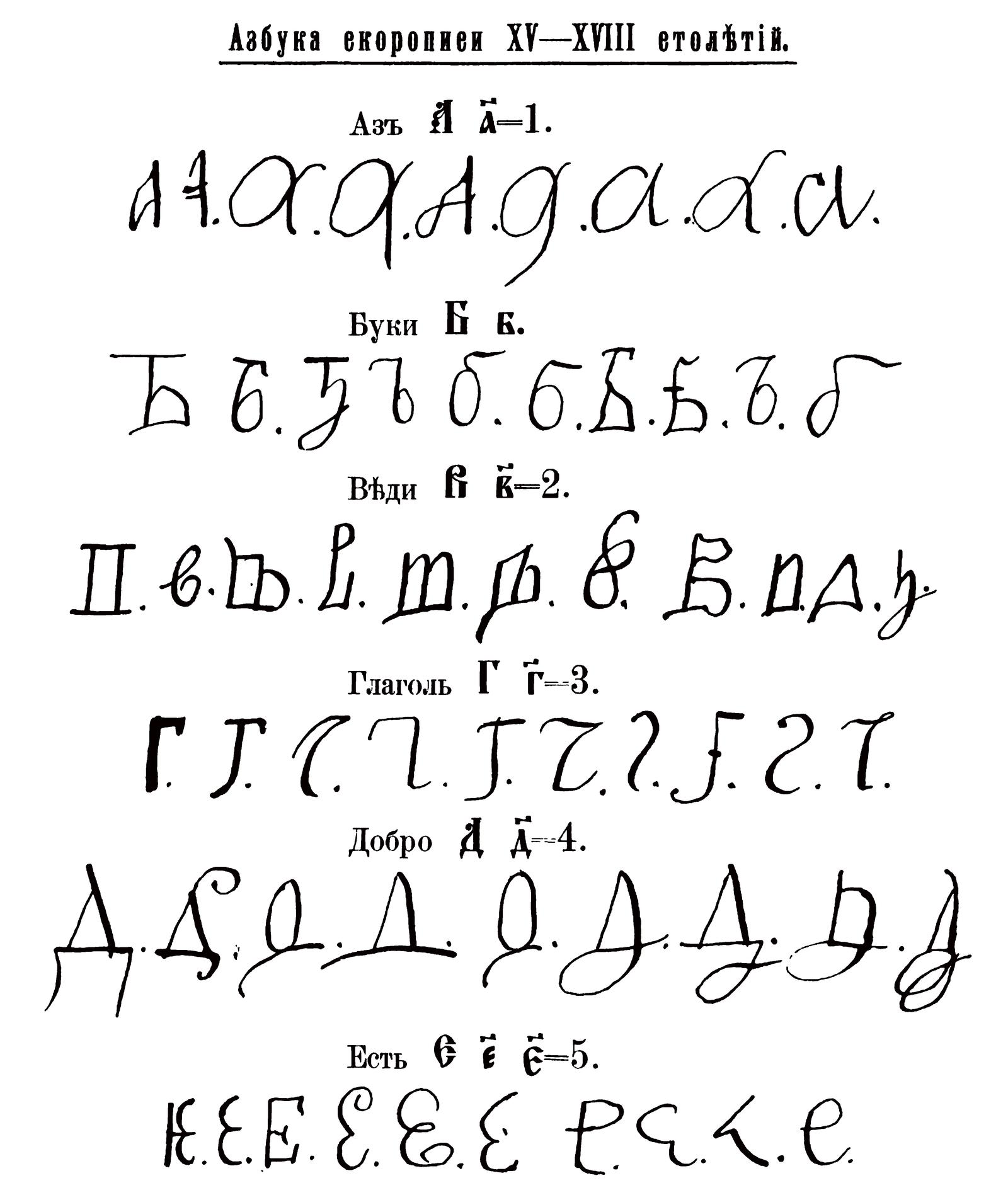 Russian cursive – Local Fonts