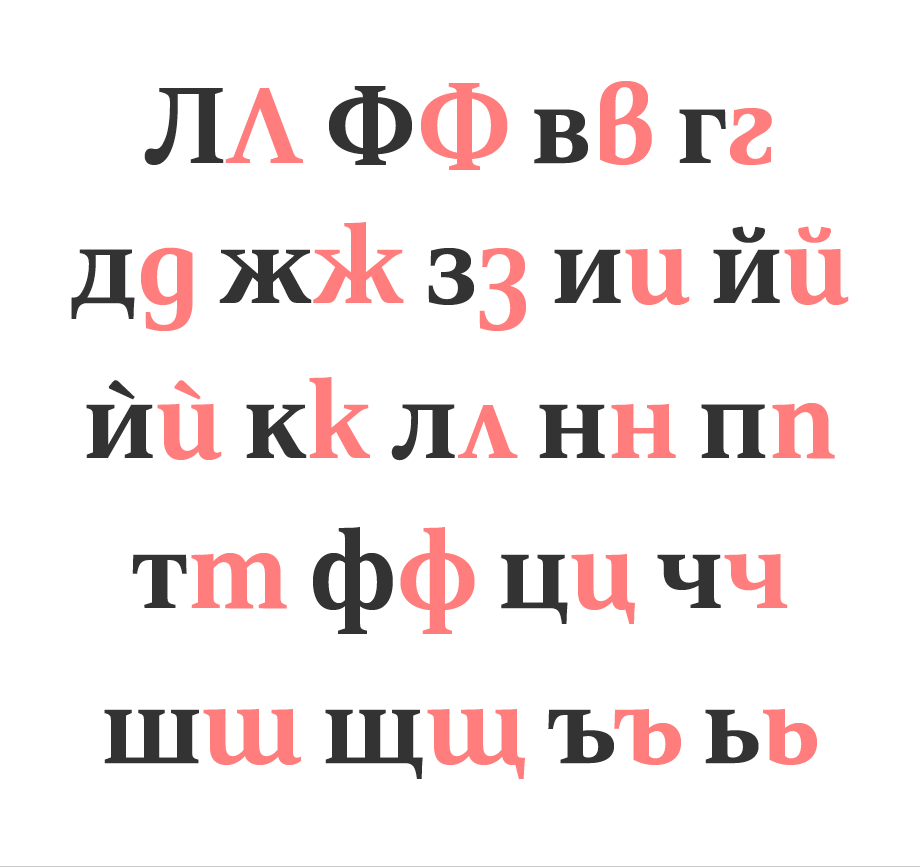 An example of the differences between Russian Cyrillic forms (in grey) and Bulgarian Cyrillic forms (in pink)