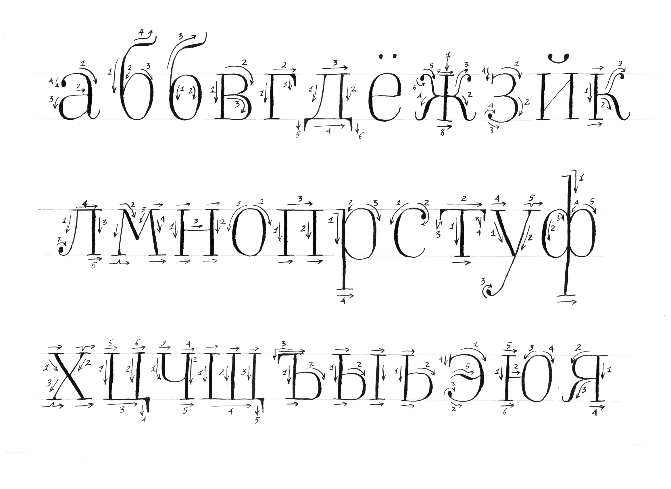 Cyrillic samples by Vera Evstafieva