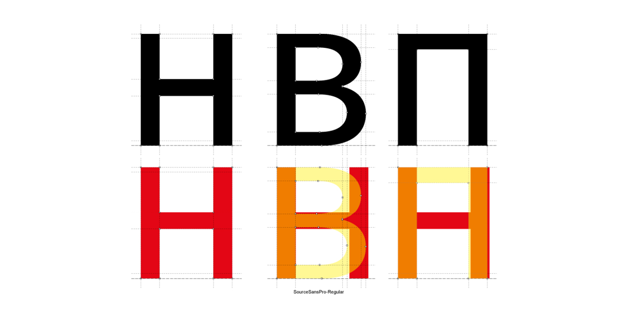 Cyrillic Small Letters н, в, п