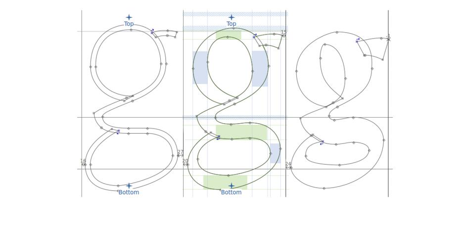 Font Interpolation